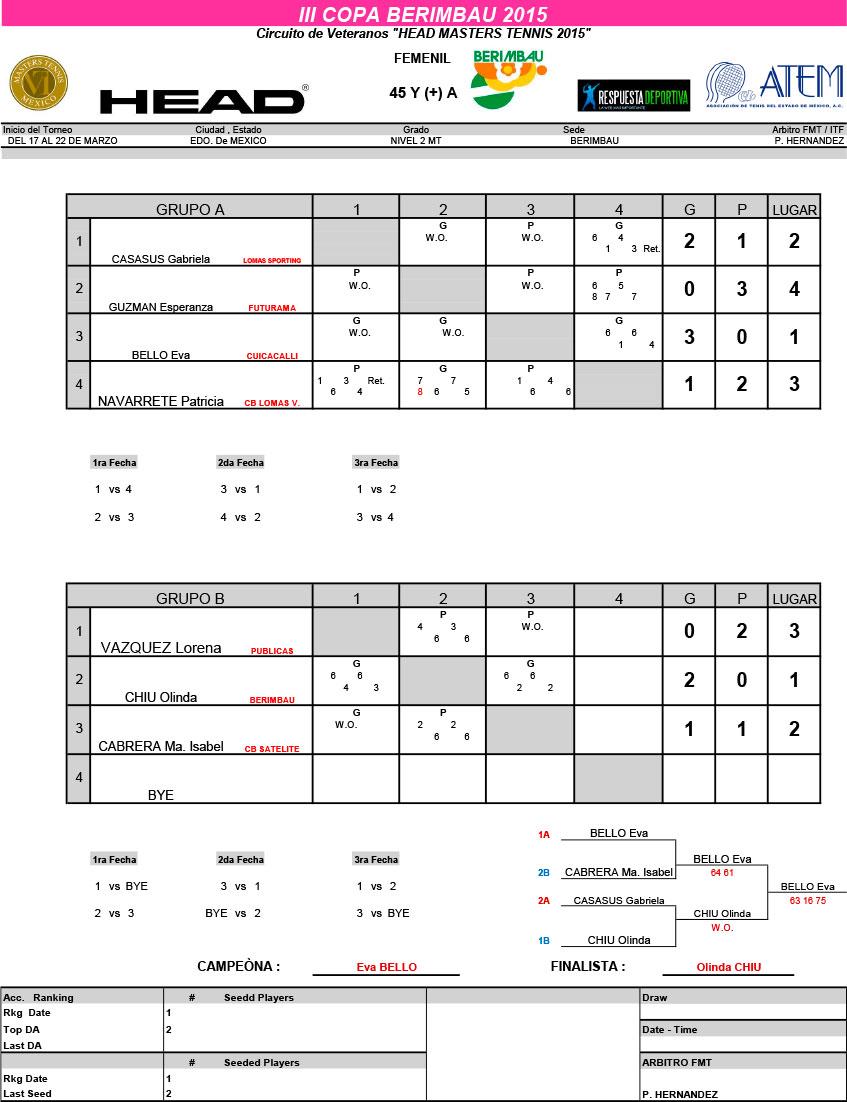 III-COPA-BERIMBAU-2015-(1)-11
