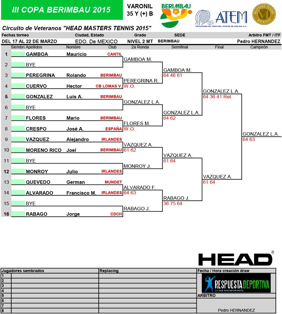 III-COPA-BERIMBAU-2015-(1)-4