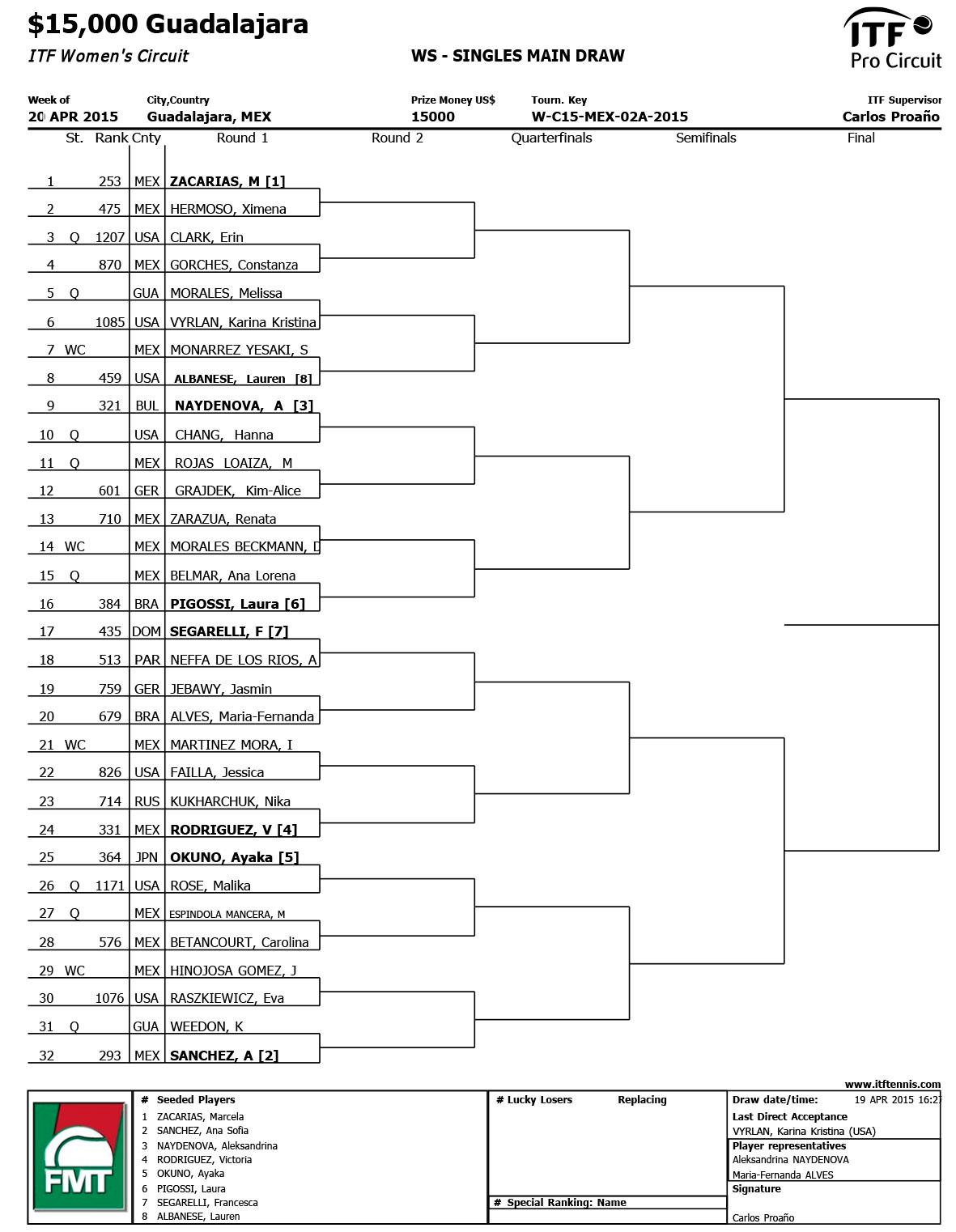W-C15-02A-MEX-2015-Singles-Main-Draw