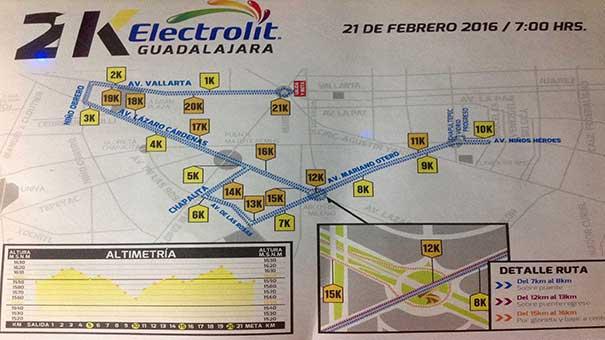 VICKY GARIBAY: Nueva ruta e imagen del Medio Maratón de Guadalajara.