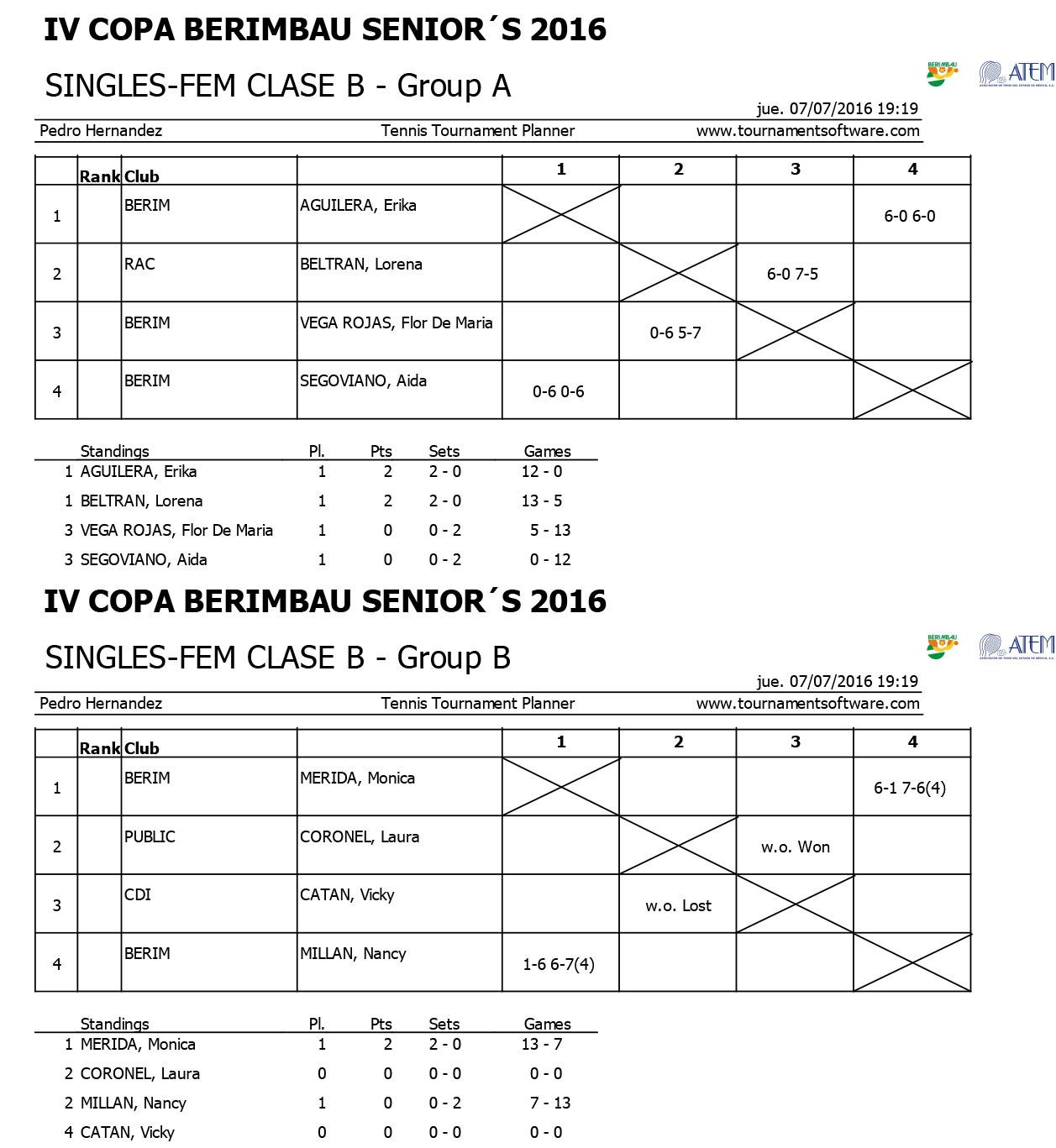 ÓRDEN-DE-JUEGO-VIERNES-08-Y-SABADO-09-IV-COPA-BERIMBAU-SENIOR´S-2016-5