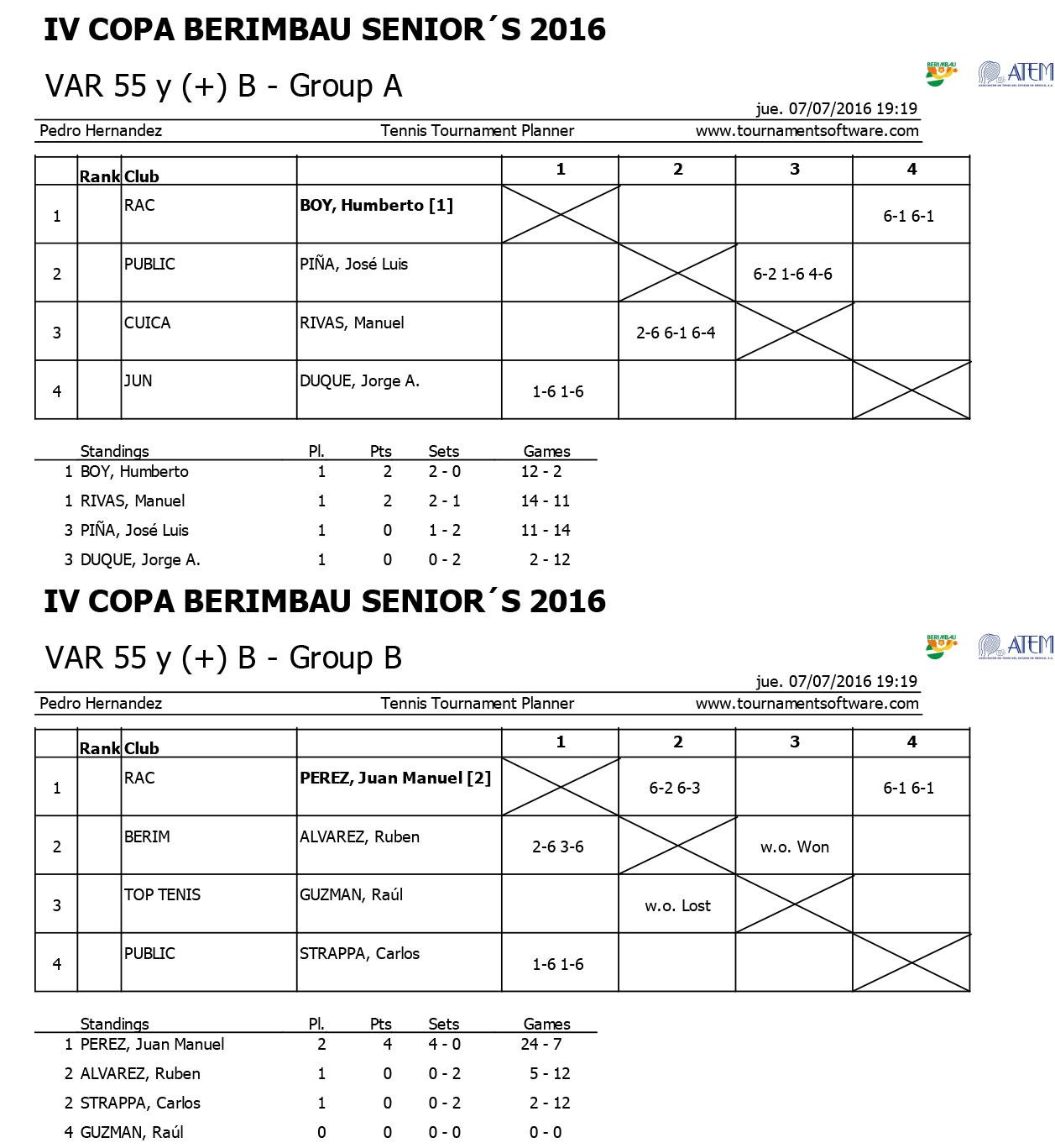 ÓRDEN-DE-JUEGO-VIERNES-08-Y-SABADO-09-IV-COPA-BERIMBAU-SENIOR´S-2016-7