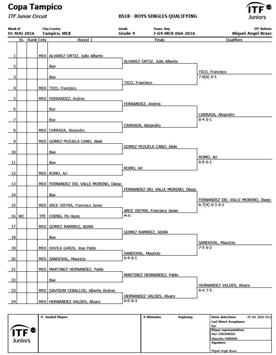 3---Combo-ITF-Junior-Copa-Tampico-2016-(1)-2