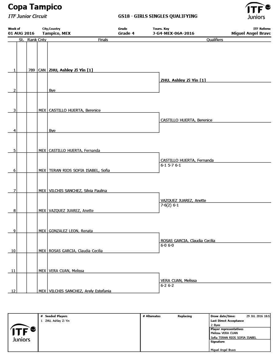 3---Combo-ITF-Junior-Copa-Tampico-2016-(1)-4