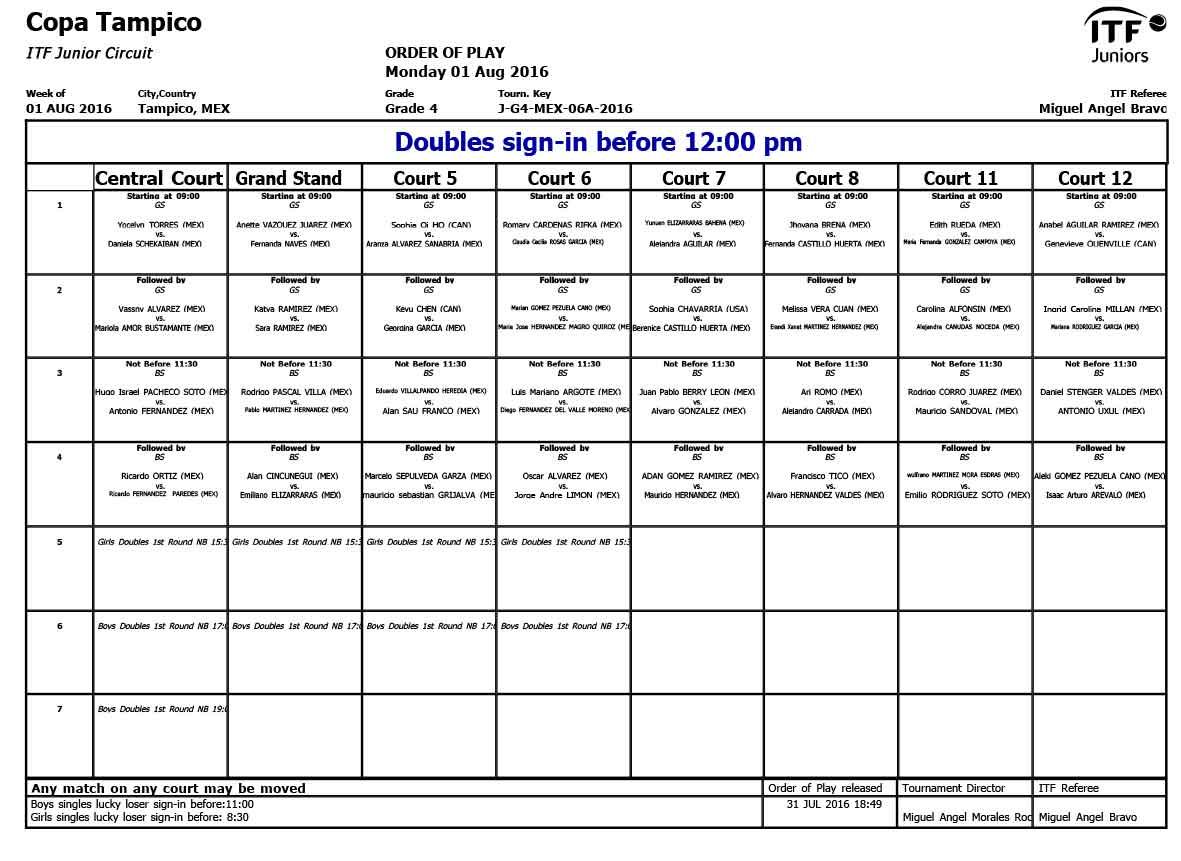 3---Combo-ITF-Junior-Copa-Tampico-2016-(1)-5