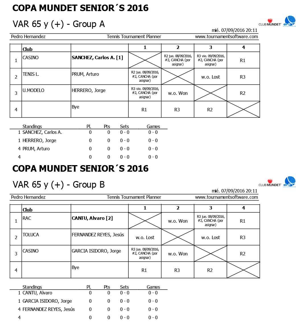 COPA-MUNDET-SENIOR´S-2016-HORARIOS-JUEVES-08-7