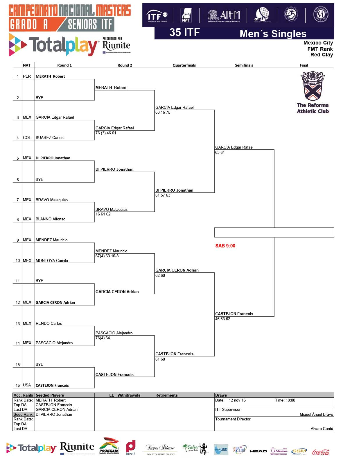 1-draws-itf-2016-copy-1