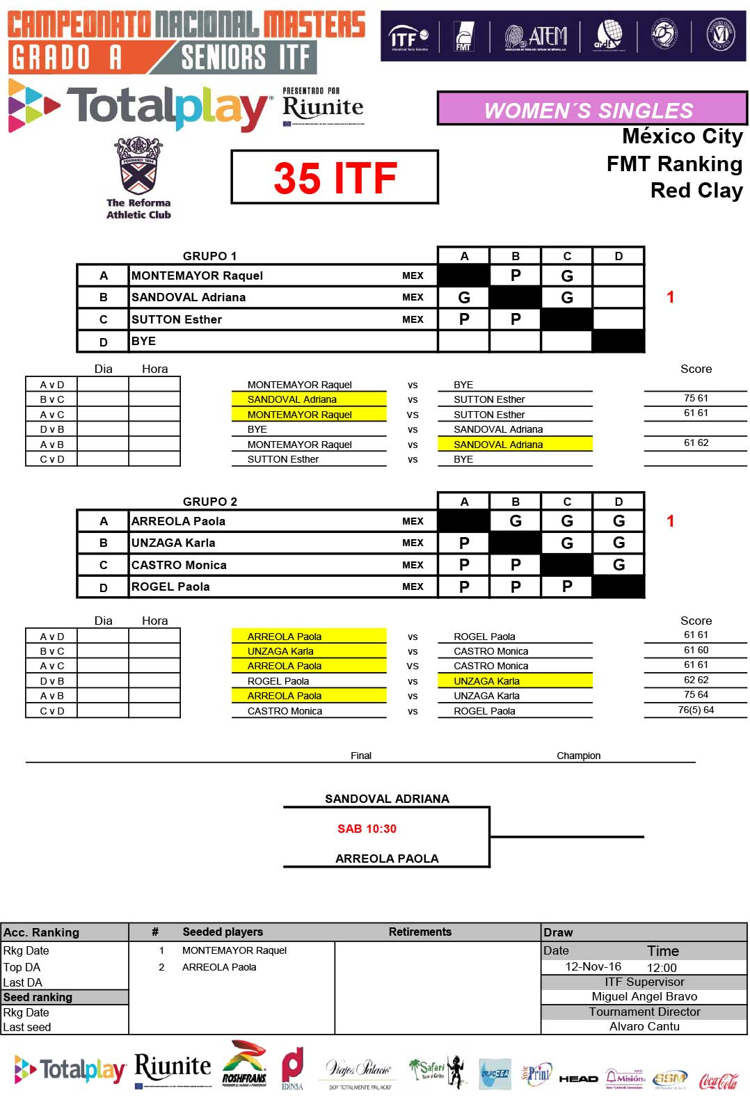 1-draws-itf-2016-copy-11