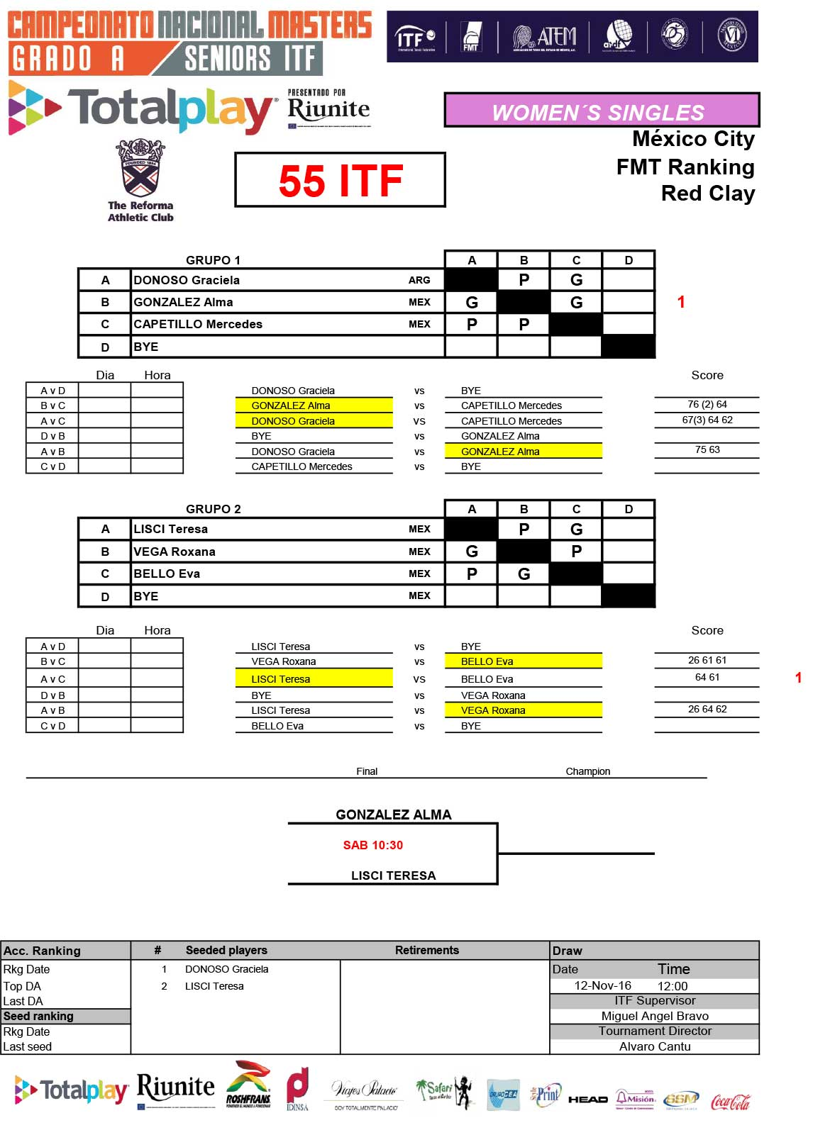 1-draws-itf-2016-copy-15