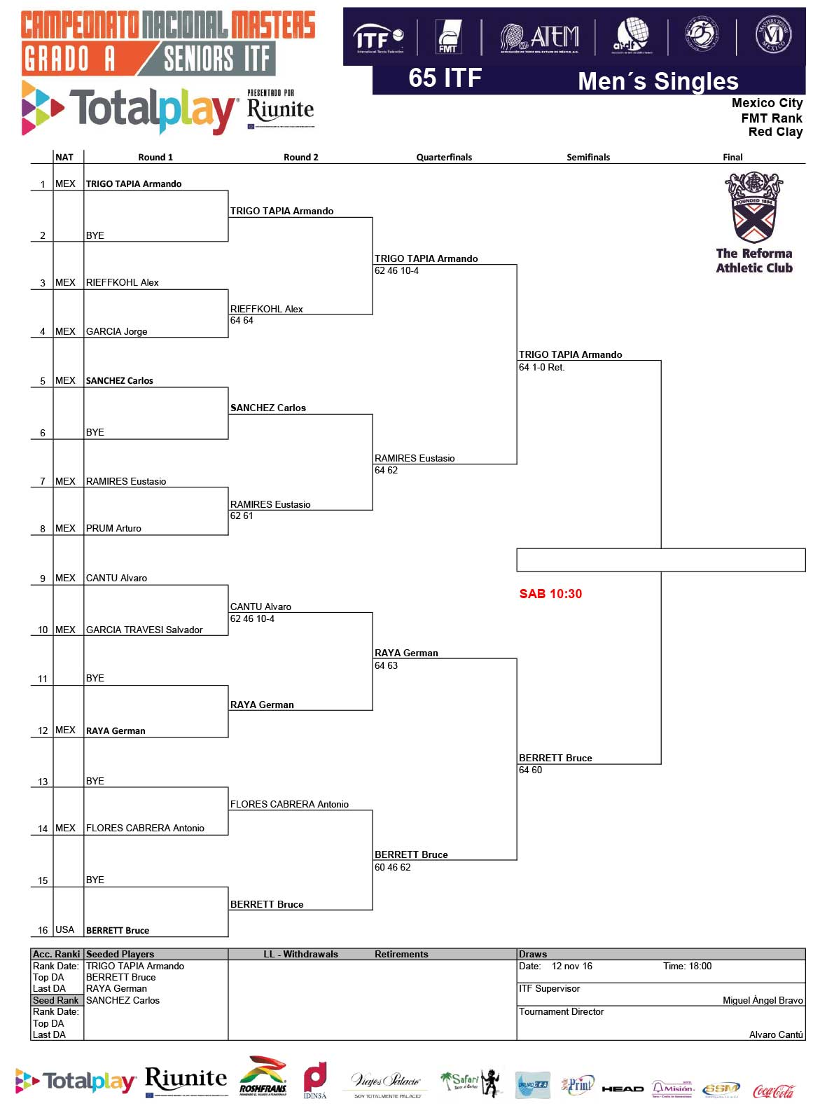 1-draws-itf-2016-copy-7