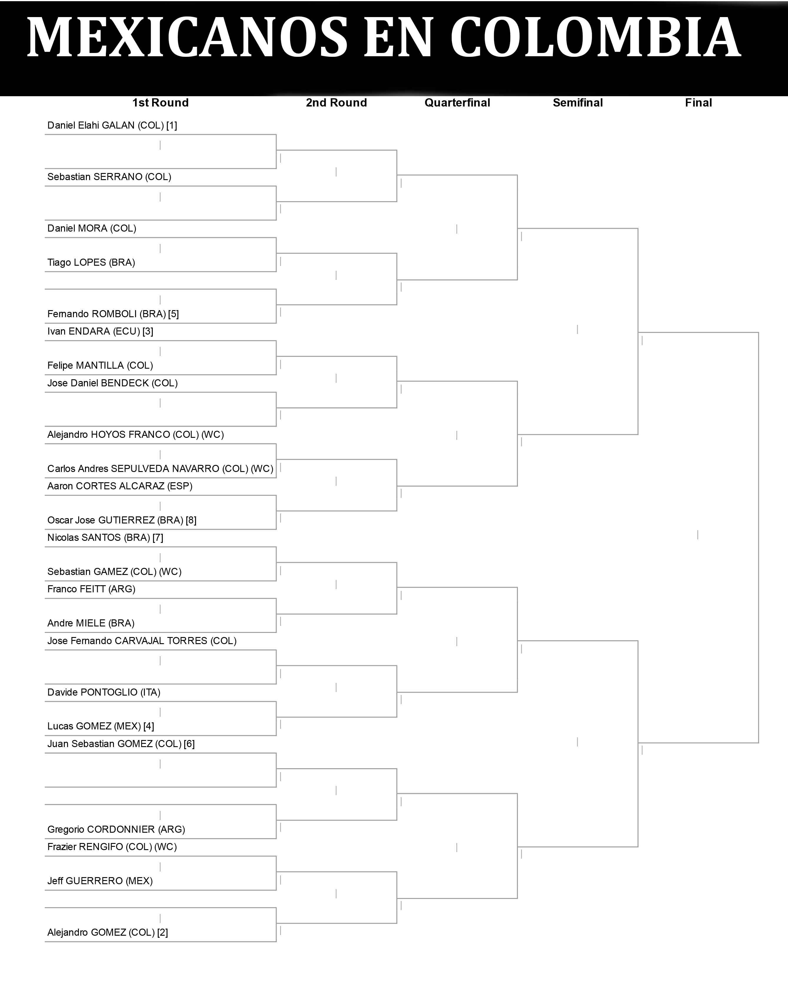 colombia-f9-futures-28-nov-2016-04-dec-2016-singles-main-draw