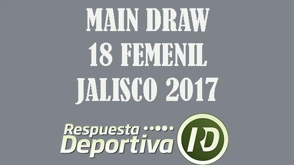 MAIN DRAW 18 AÑOS FEMENIL NACIONAL JALISCO