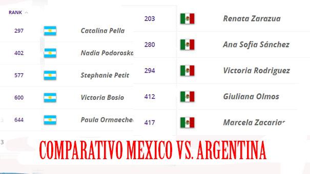 MÉXICO ESTÁ MEJOR QUE ARGENTINA EN DAMAS…EL TENIS NO ESTÁ NEGADO PARA EL MEXICANO