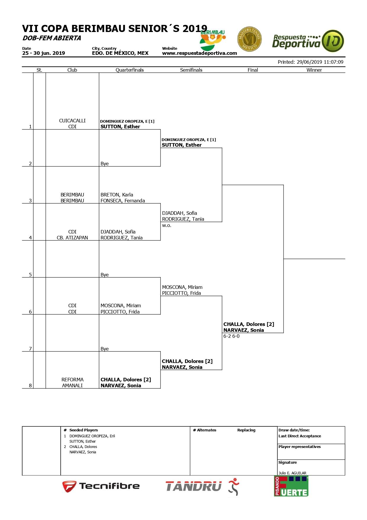 Draws Y Resultados Copa Berimbau Noticias Del Tennis